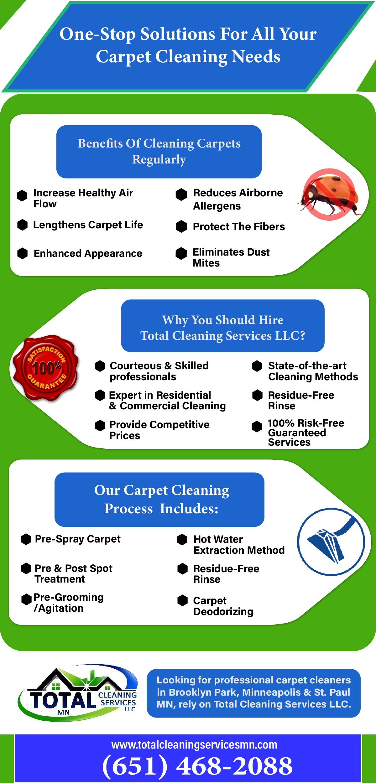 One-Stop Solutions For All Your Carpet Cleaning Needs [Infographic]